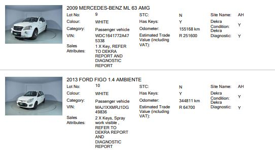 A repossessed car list of vehicles for sale in South Africa